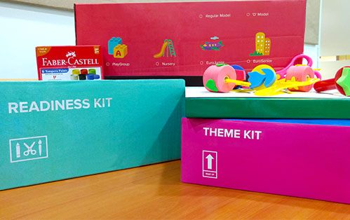Customised Learn & play Kits to Every Preschool Kid